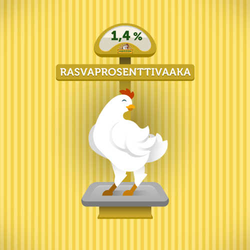 Kevyttä kanaa, kevyttä ruokaa