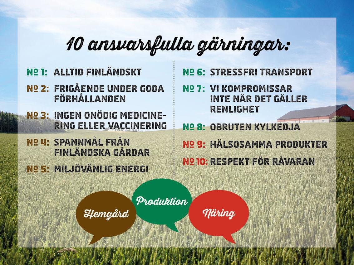 Våra 10 viktigaste ansvarsfulla gärningar
