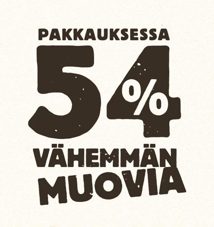 26% vähemmän muovia